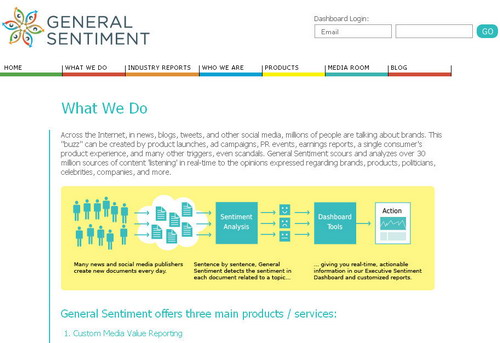 Screen shot of home page for General Sentiment